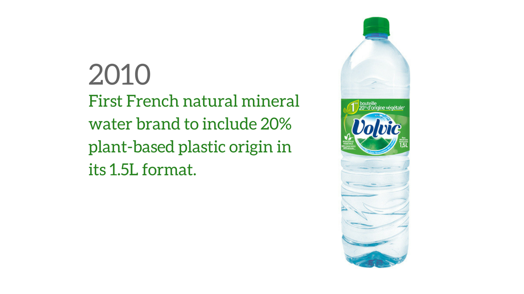 1.5L format with 20% plant-based plastic origin in 2010