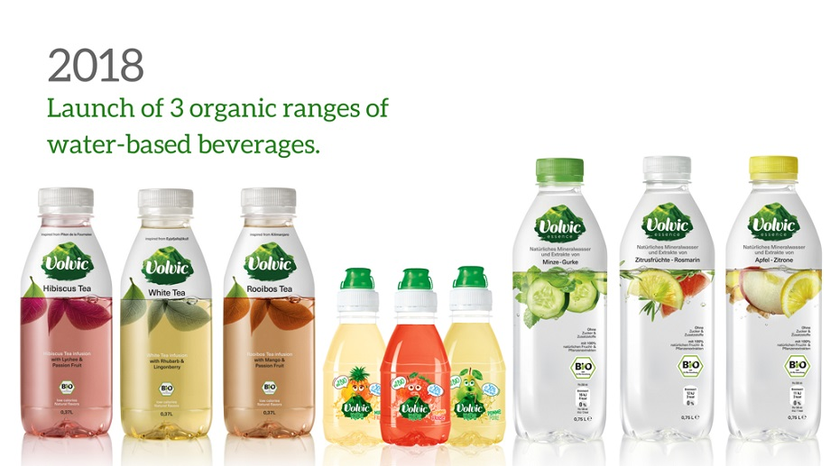 Launch of 3 Volvic organic ranges in 2018