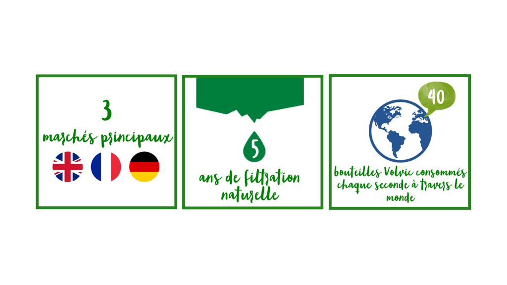 Volvic chiffres - infographie